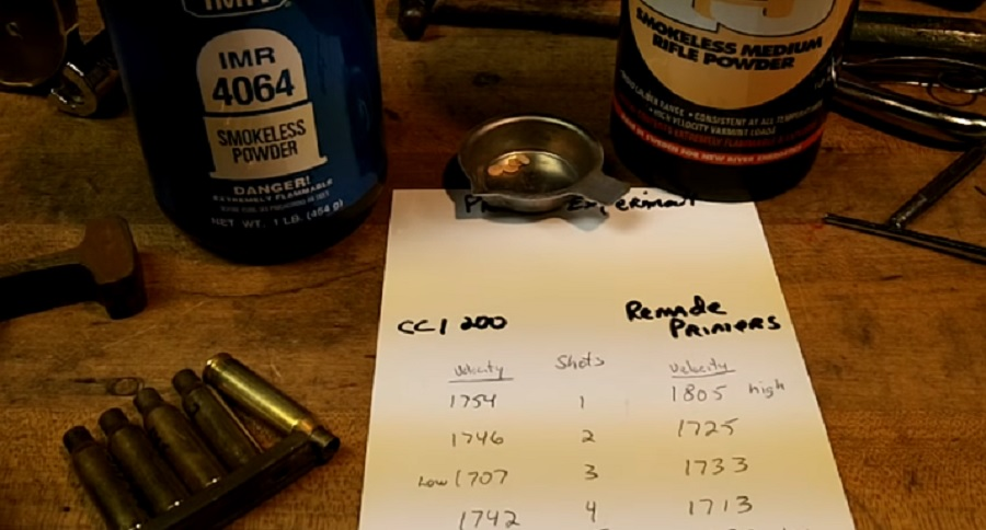 DOOMSDAY KNOW HOW: RELOADING CENTERFIRE PRIMERS